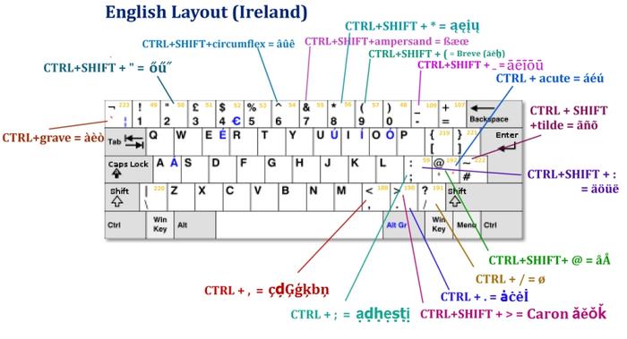 Zombie keys multilanguage keyboard add ons for seamonkey add on screenshot 5 ccuart Gallery