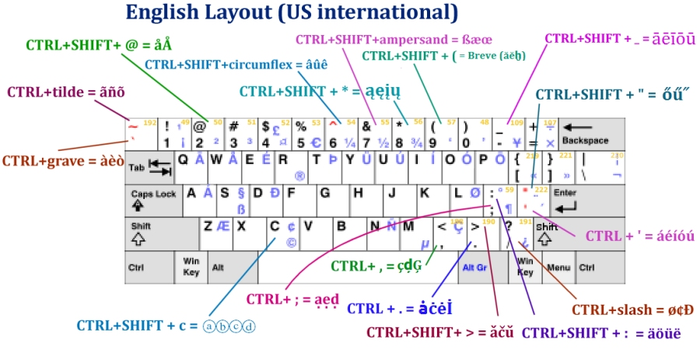 Zombie Keys (Multilanguage Keyboard) :: Add-ons for Thunderbird