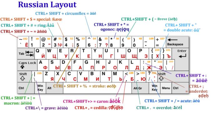 Zombie Keys (Multilanguage Keyboard) :: Add-ons for ...